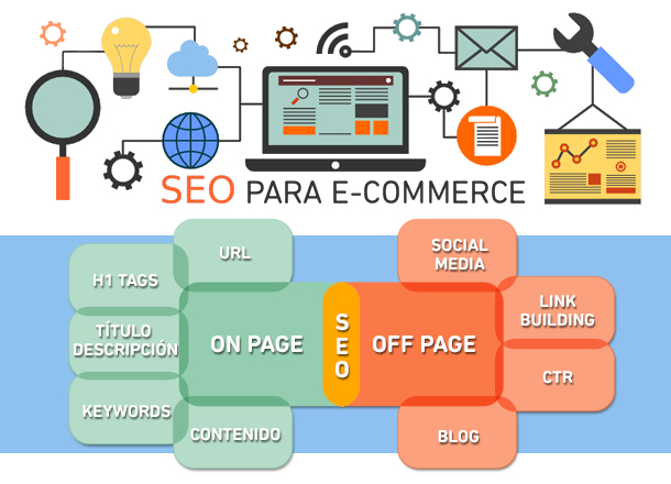 SEO 2018 OnPage OffPage